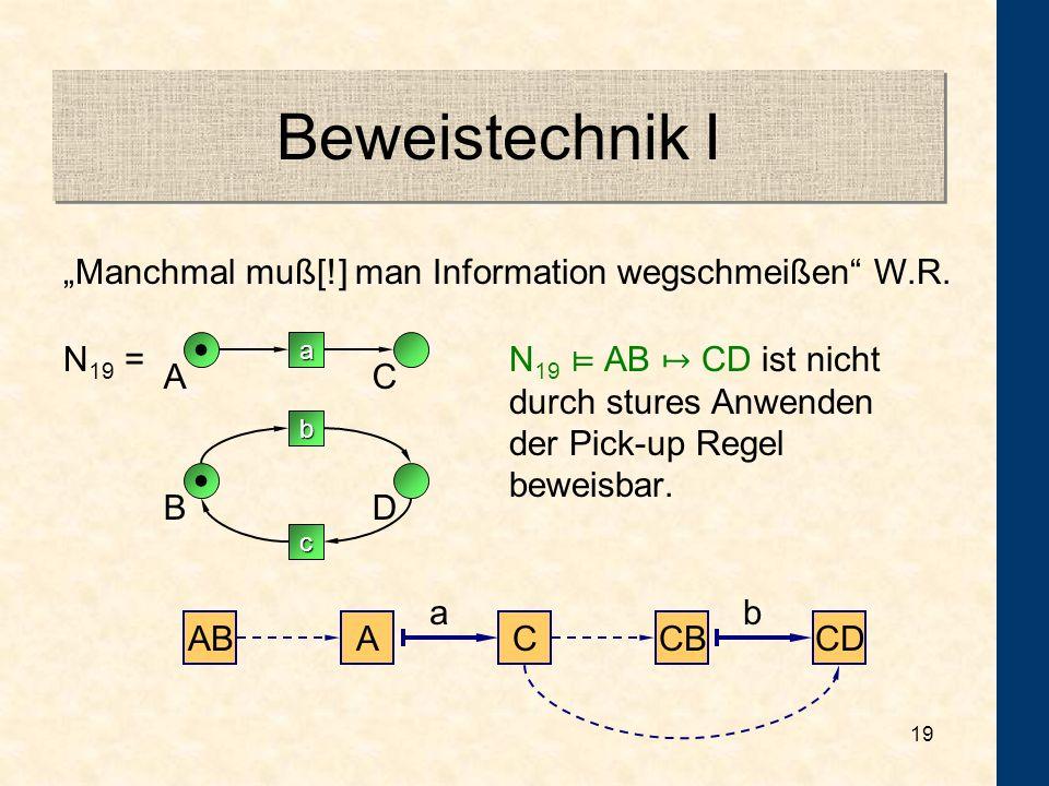 "Beweistechnik I • ""Manchmal muß[!] man Information wegschmeißen W.R."